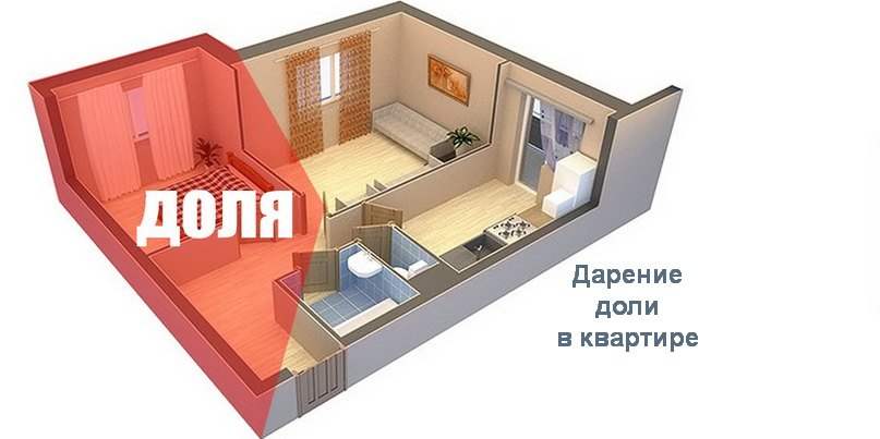 Дарение доли в квартире