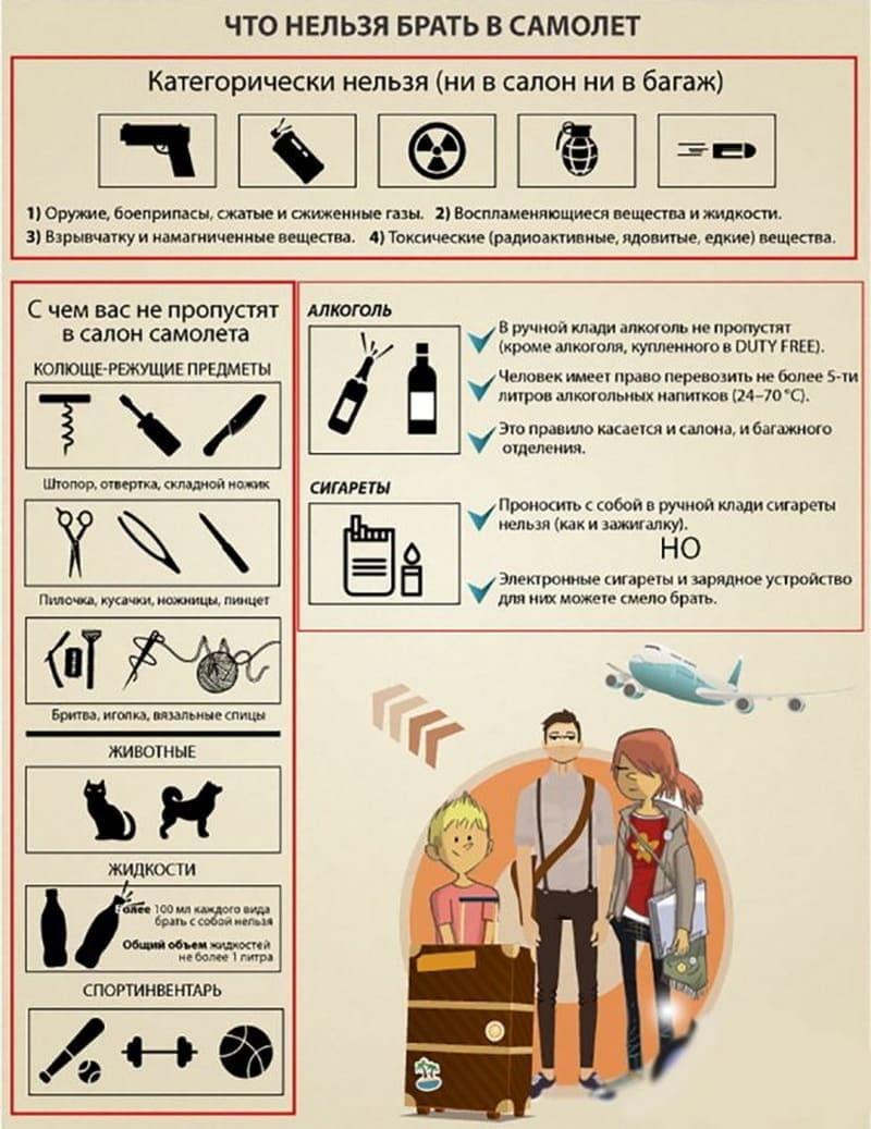 что запрещено провозить в багаже